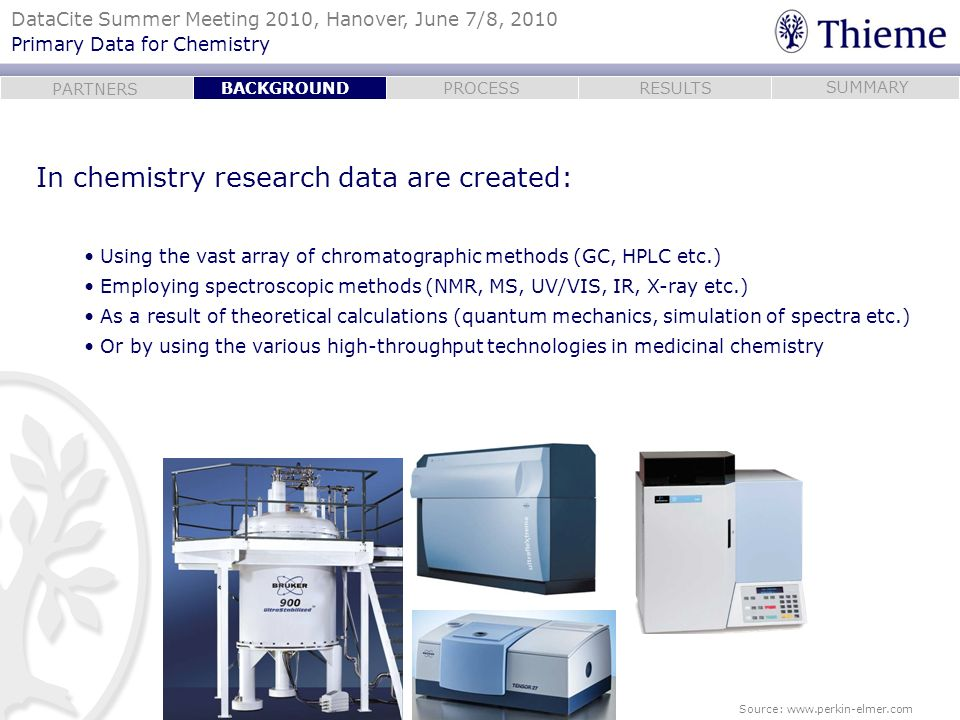 In chemistry research data are created: