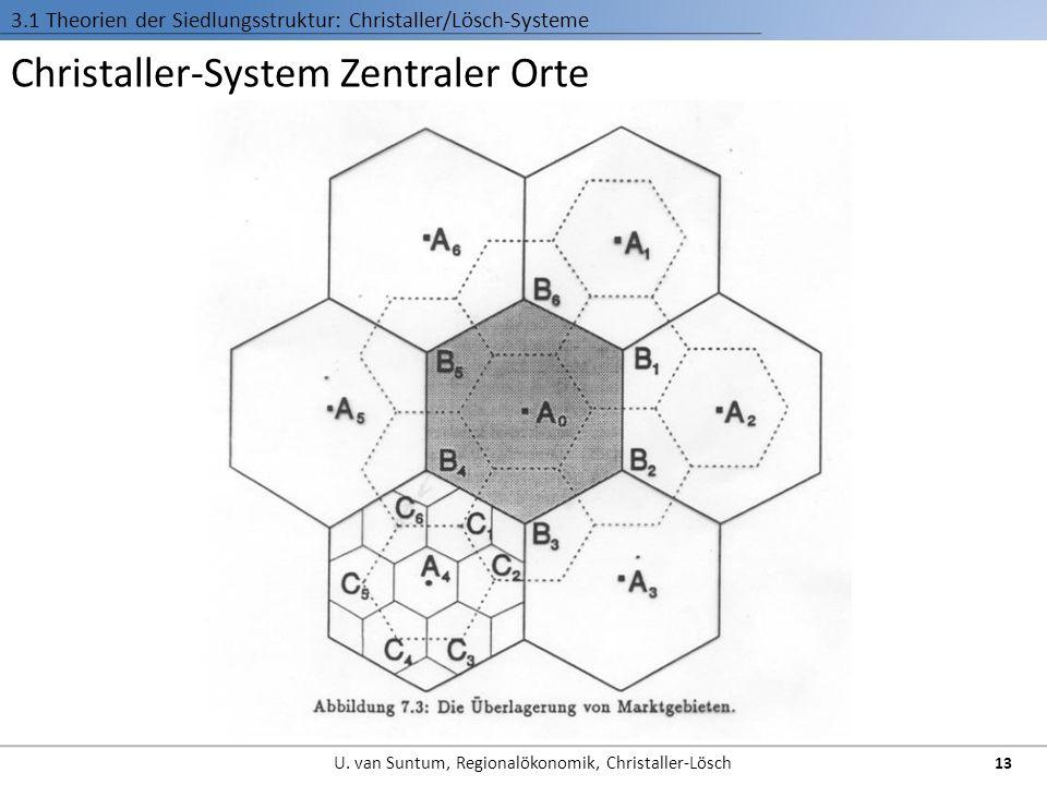 Christaller-System Zentraler Orte
