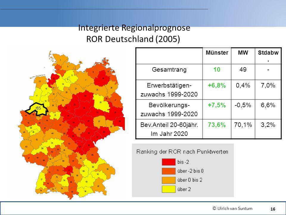 Integrierte Regionalprognose ROR Deutschland (2005)