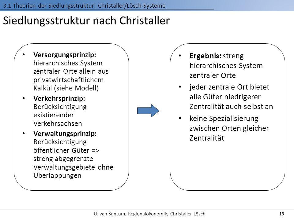 Siedlungsstruktur nach Christaller