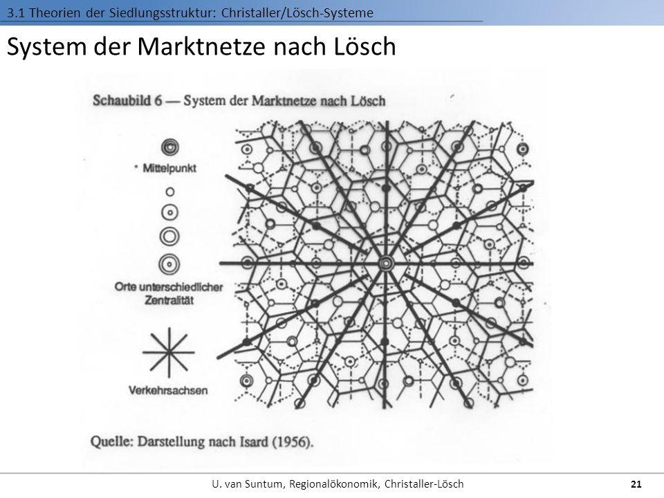 System der Marktnetze nach Lösch