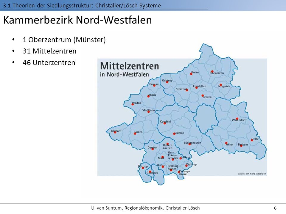 Kammerbezirk Nord-Westfalen