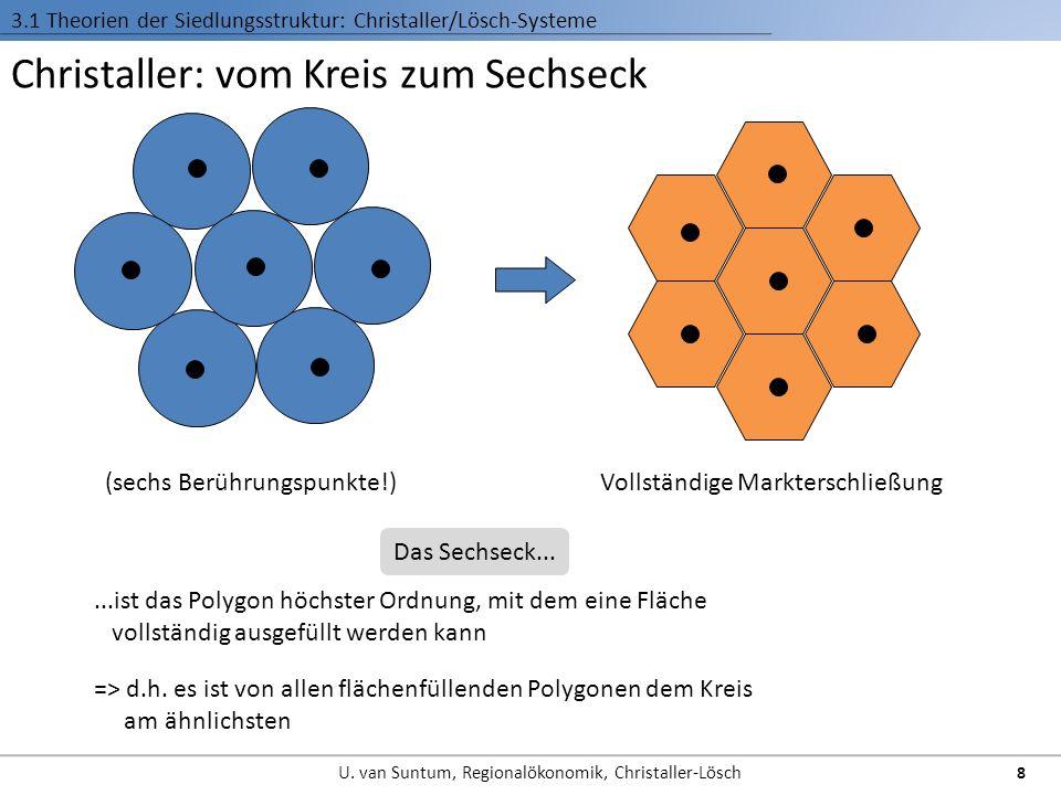 Christaller: vom Kreis zum Sechseck