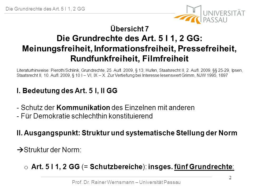 Die Grundrechte des Art. 5 I 1, 2 GG: