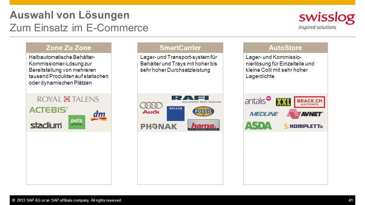 Auswahl von Lösungen Zum Einsatz im E-Commerce