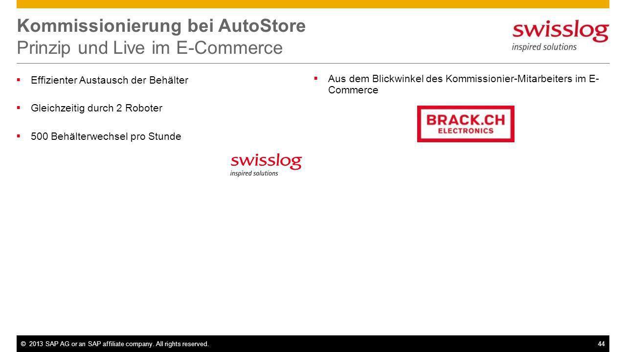 Kommissionierung bei AutoStore Prinzip und Live im E-Commerce
