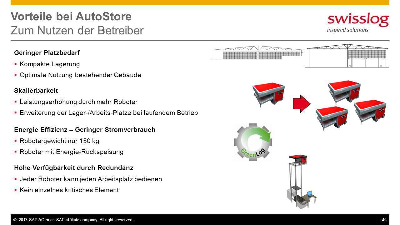 Vorteile bei AutoStore Zum Nutzen der Betreiber