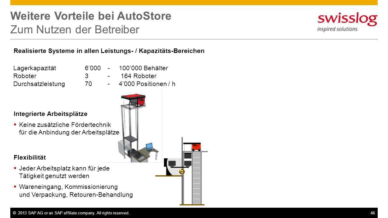 Weitere Vorteile bei AutoStore Zum Nutzen der Betreiber
