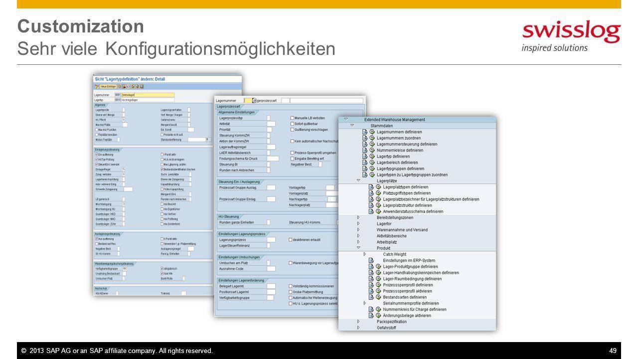 Customization Sehr viele Konfigurationsmöglichkeiten
