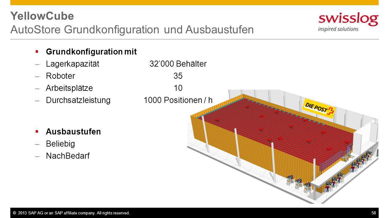 YellowCube AutoStore Grundkonfiguration und Ausbaustufen