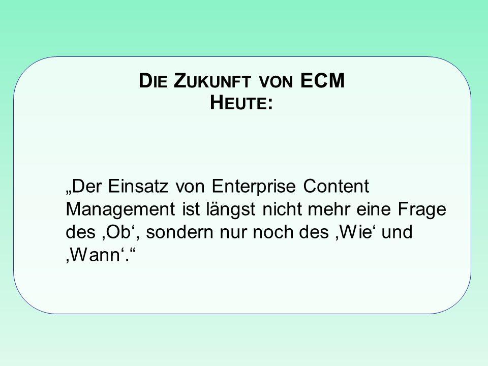 Die Zukunft von ECM Heute: