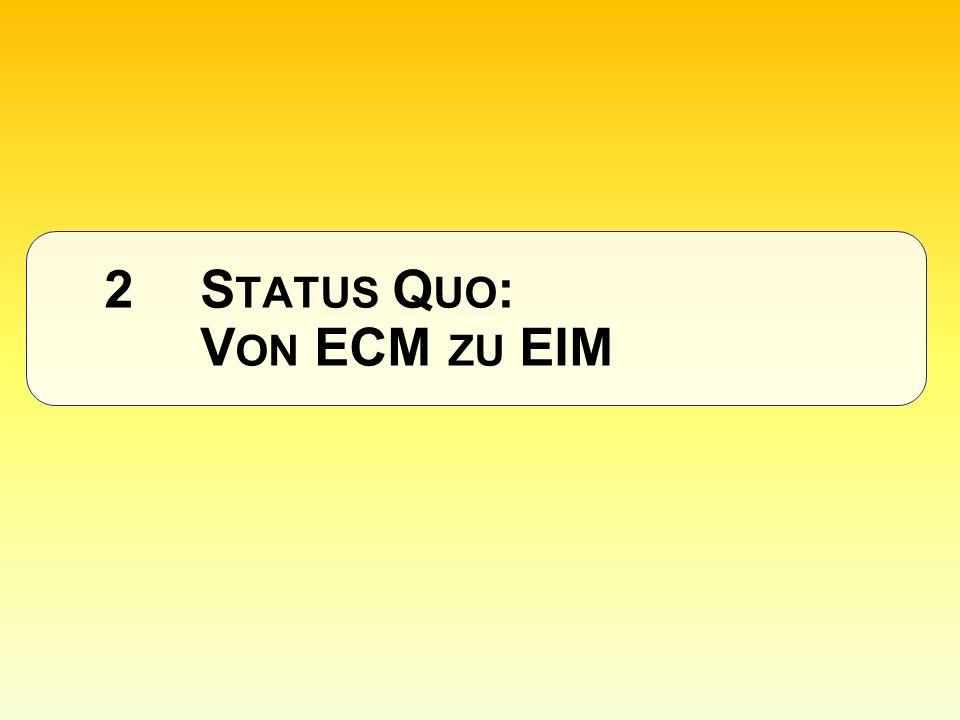 2 Status Quo: Von ECM zu EIM