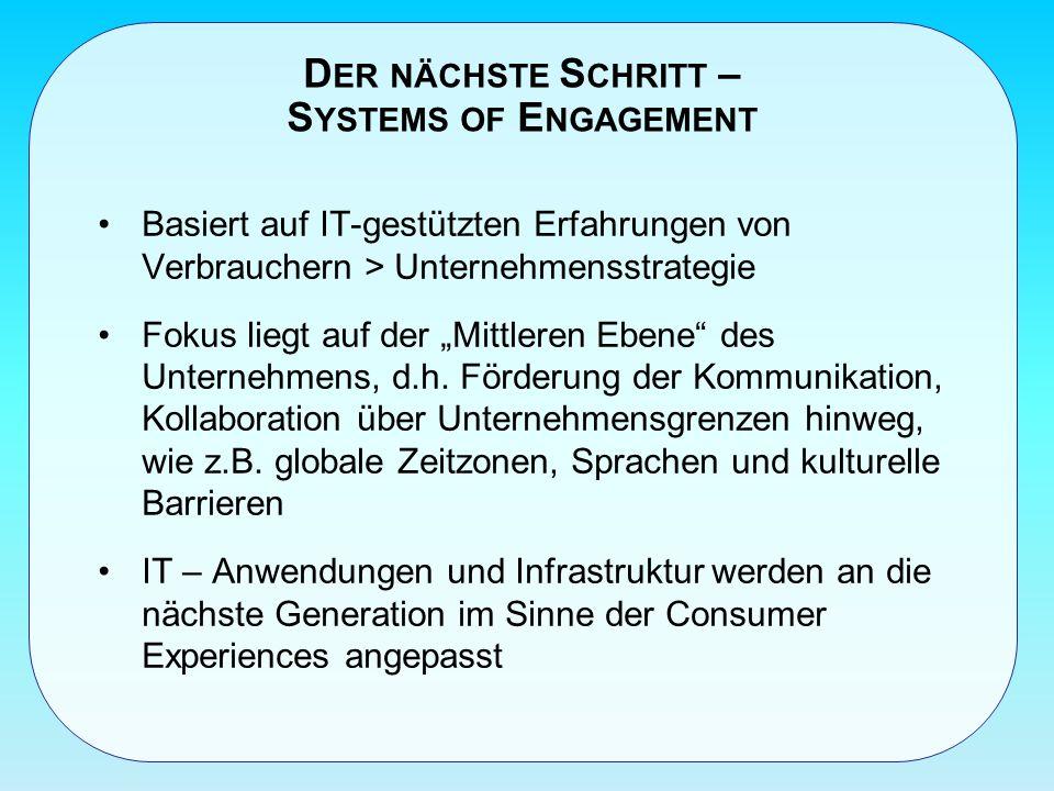 Der nächste Schritt – Systems of Engagement