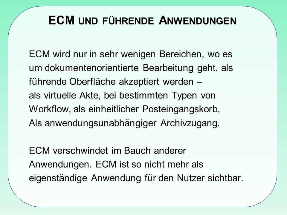 ECM und führende Anwendungen