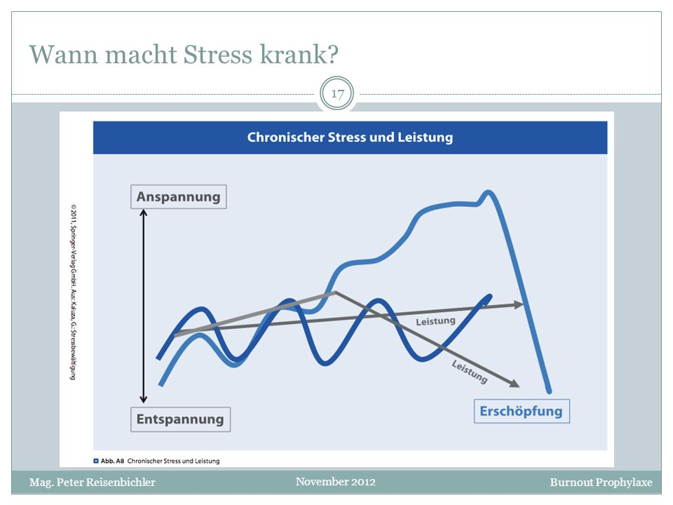 Wann macht Stress krank