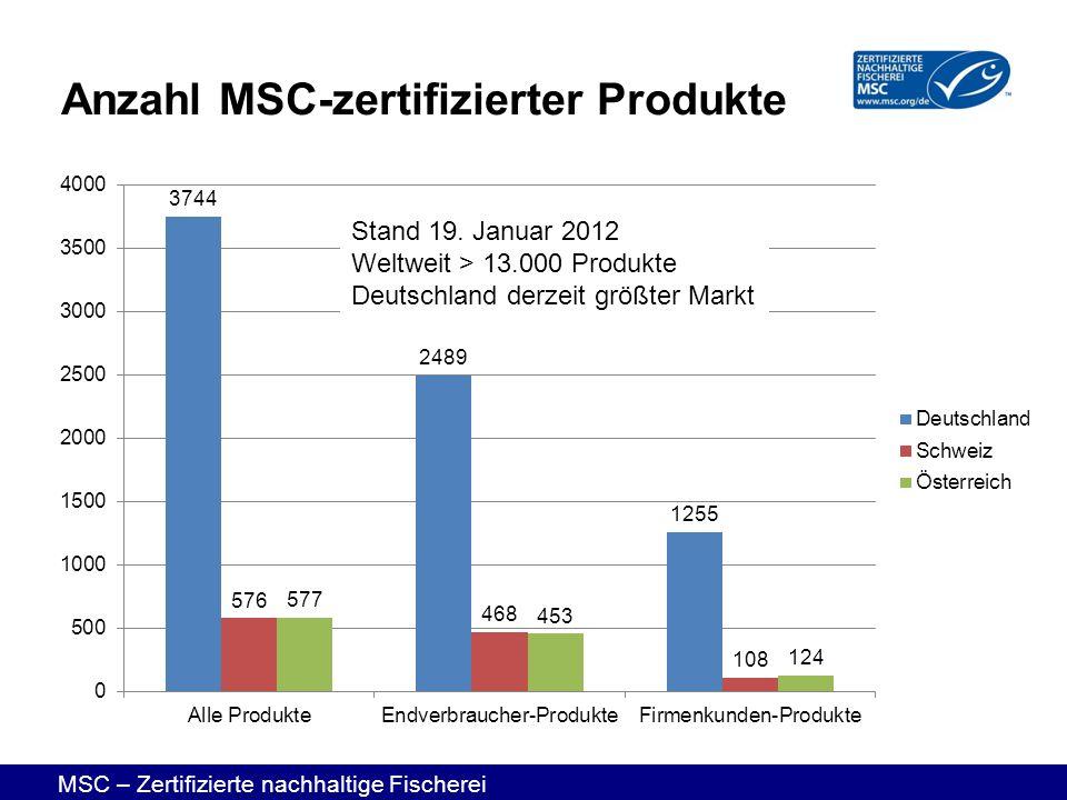 Anzahl MSC-zertifizierter Produkte