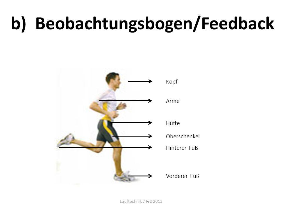 b) Beobachtungsbogen/Feedback