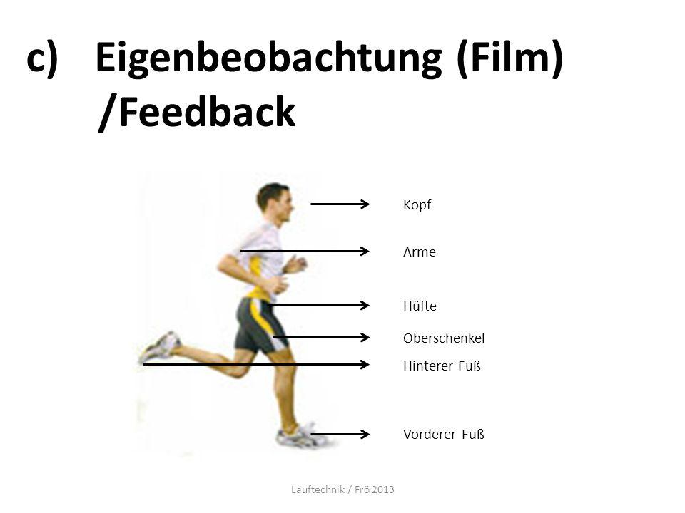 Eigenbeobachtung (Film) /Feedback