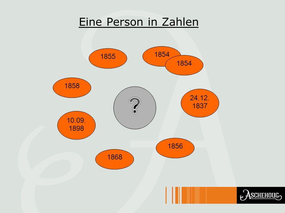 Eine Person in Zahlen 1854 1855 1854 1858 24.12.1837 10.09.1898 1856 1868