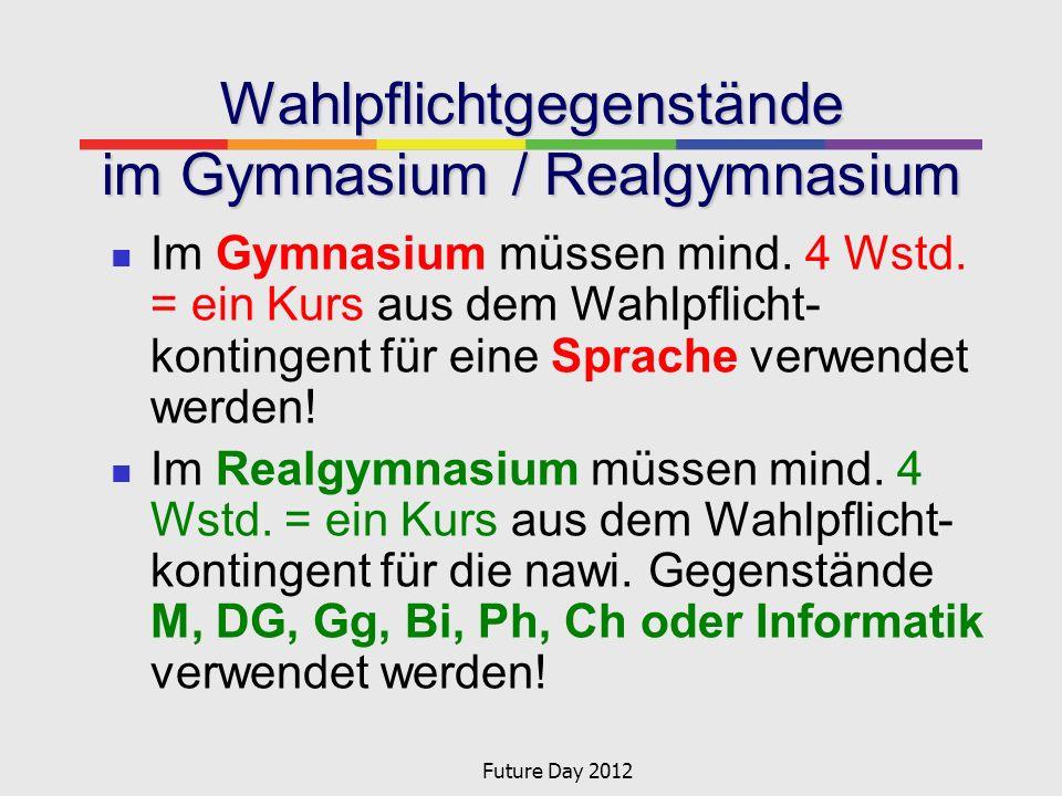 Wahlpflichtgegenstände im Gymnasium / Realgymnasium