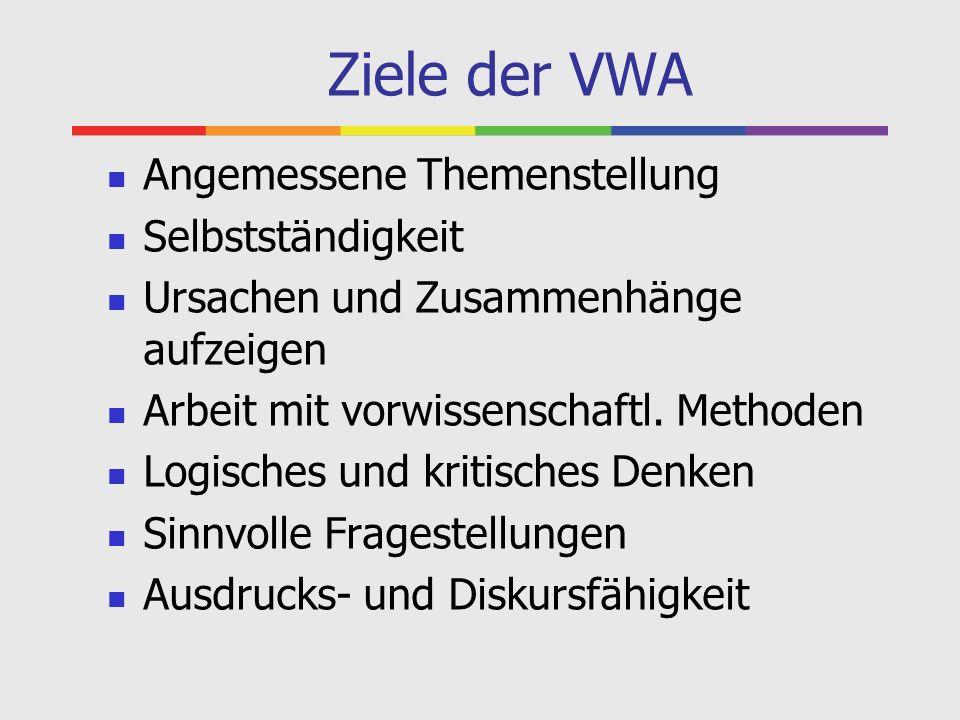 Ziele der VWA Angemessene Themenstellung Selbstständigkeit