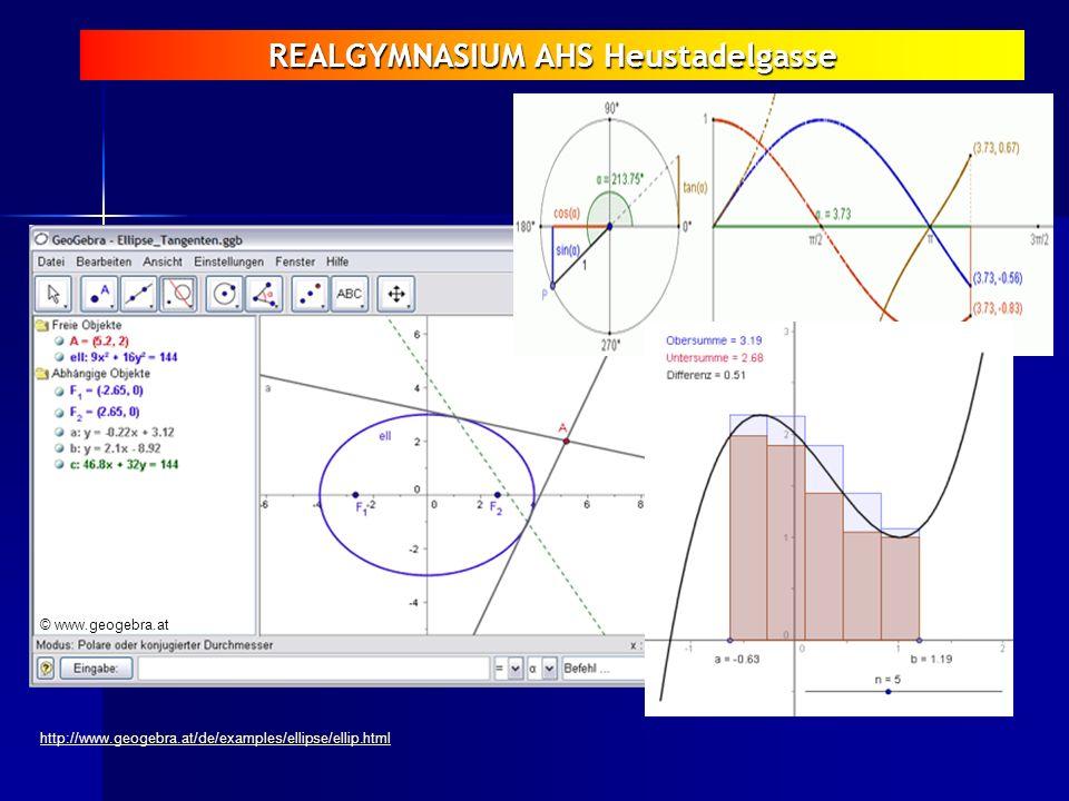 © www.geogebra.at http://www.geogebra.at/de/examples/ellipse/ellip.html