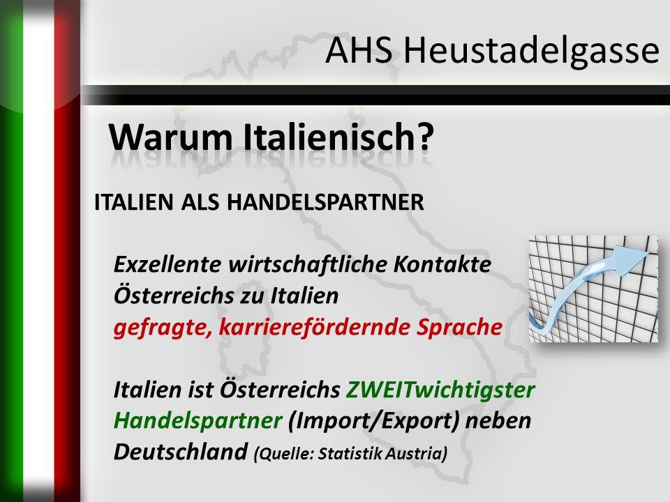 AHS Heustadelgasse Warum Italienisch ITALIEN ALS HANDELSPARTNER