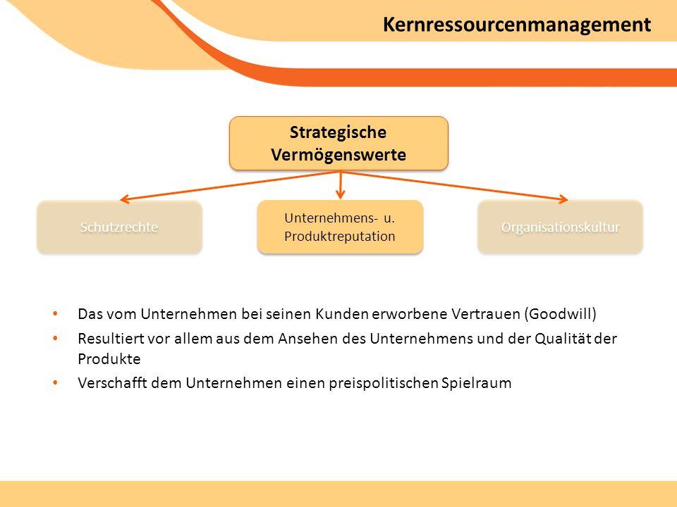 Strategische Vermögenswerte