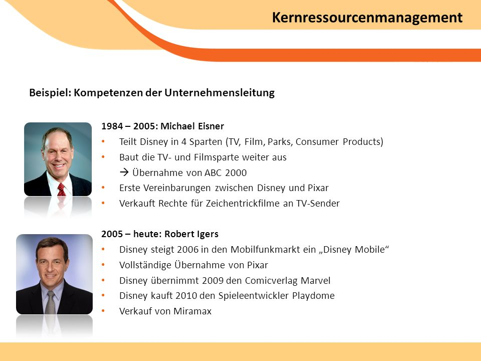Kernressourcenmanagement
