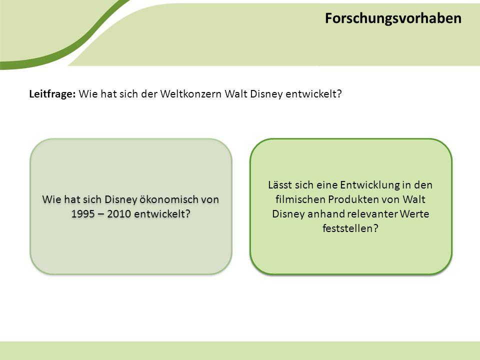 Wie hat sich Disney ökonomisch von 1995 – 2010 entwickelt
