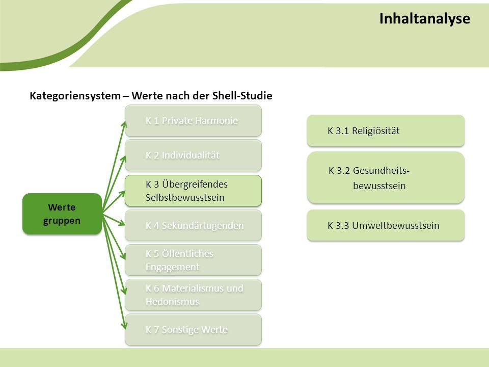 umweltbewusstsein studie 2016