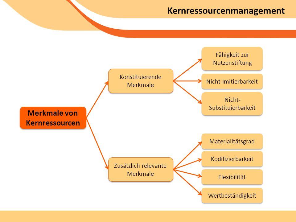 Merkmale von Kernressourcen