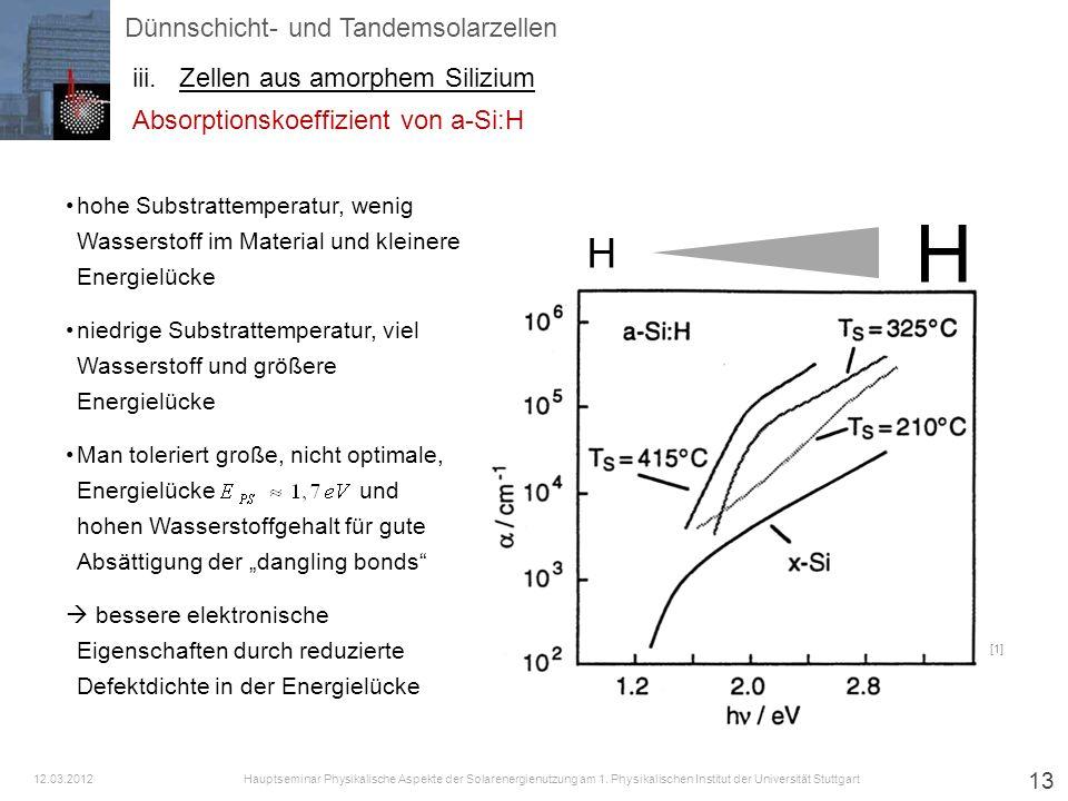 H H Dünnschicht- und Tandemsolarzellen Zellen aus amorphem Silizium