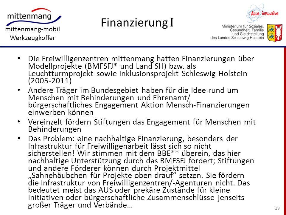 Finanzierung I