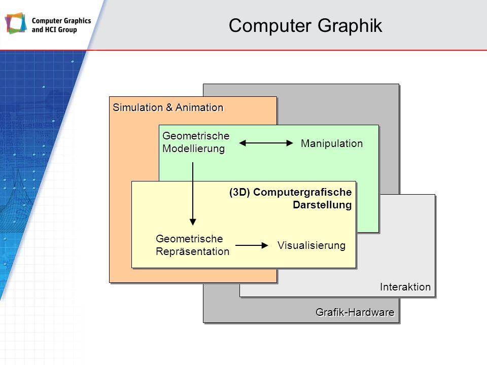 Computer Graphik Simulation & Animation Geometrische Modellierung