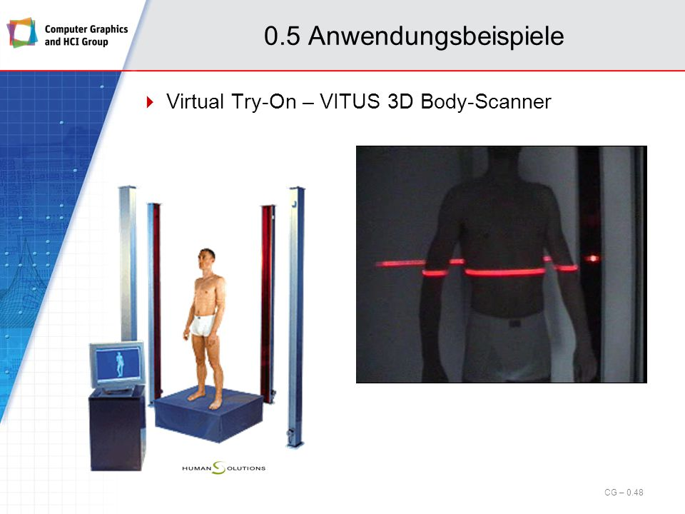 0.5 Anwendungsbeispiele Virtual Try-On – VITUS 3D Body-Scanner