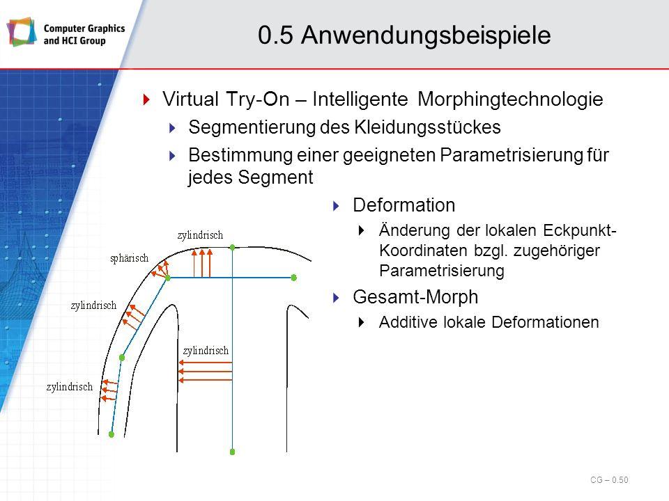 0.5 Anwendungsbeispiele Virtual Try-On – Intelligente Morphingtechnologie. Segmentierung des Kleidungsstückes.