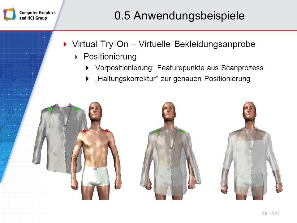 0.5 Anwendungsbeispiele Virtual Try-On – Virtuelle Bekleidungsanprobe