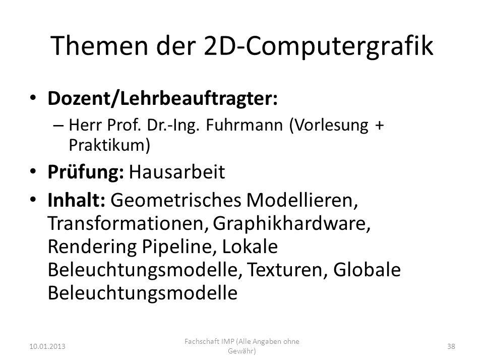 Themen der 2D-Computergrafik