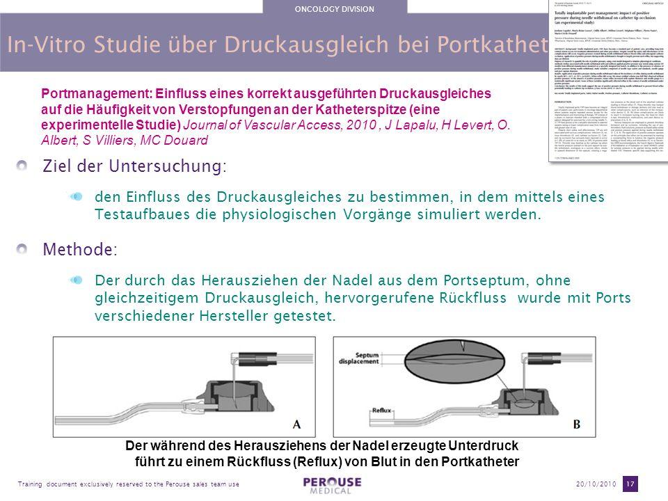 In-Vitro Studie über Druckausgleich bei Portkatheter