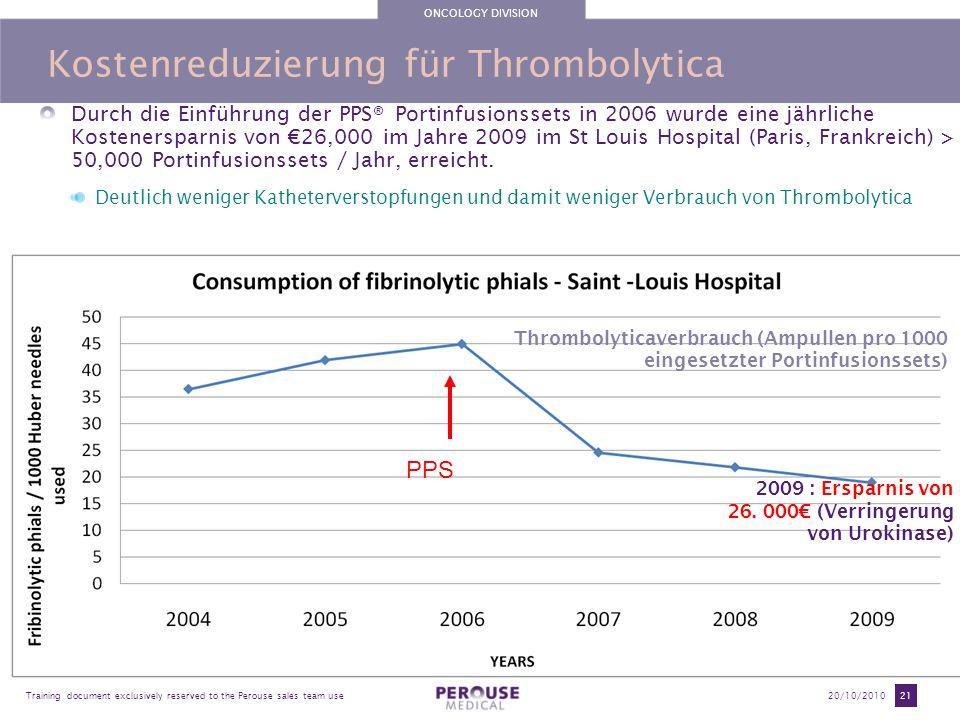 Kostenreduzierung für Thrombolytica
