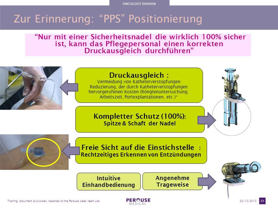 Zur Erinnerung: PPS Positionierung