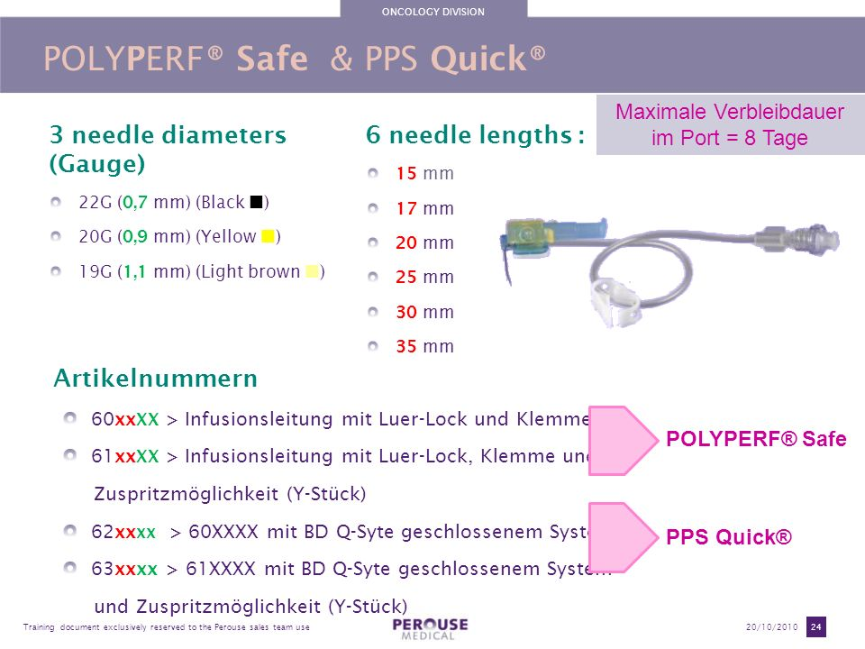 POLYPERF® Safe & PPS Quick®