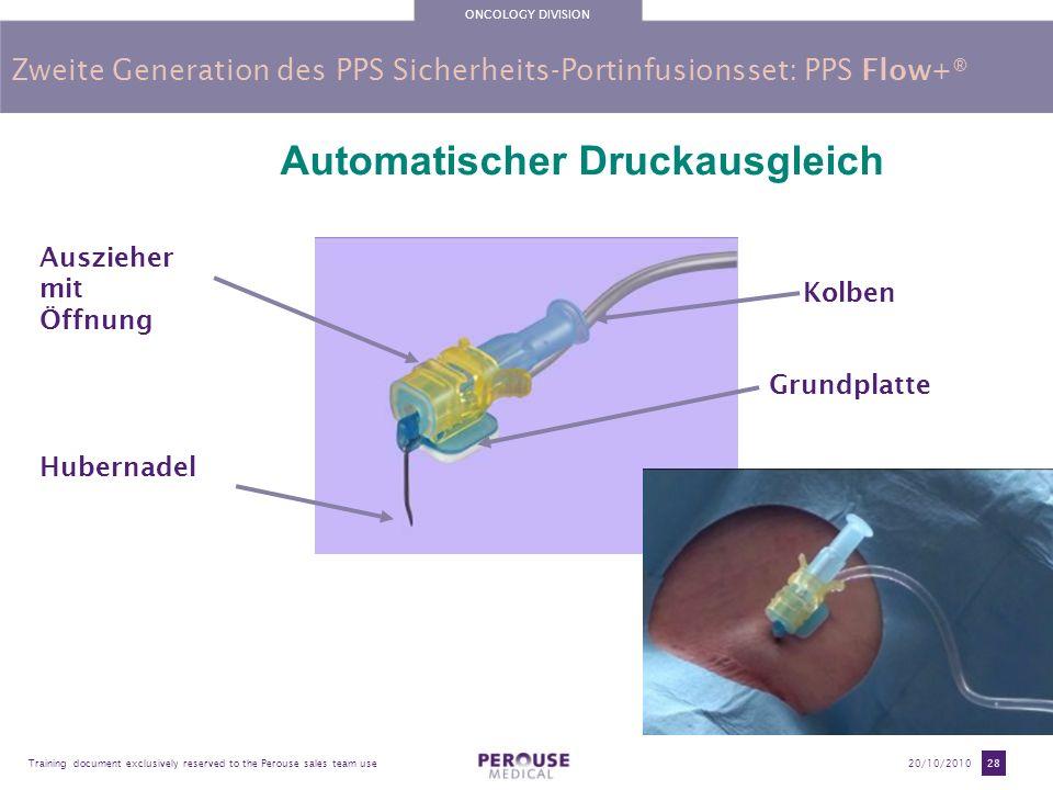 Zweite Generation des PPS Sicherheits-Portinfusionsset: PPS Flow+®