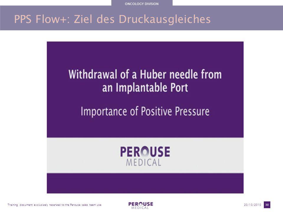 PPS Flow+: Ziel des Druckausgleiches