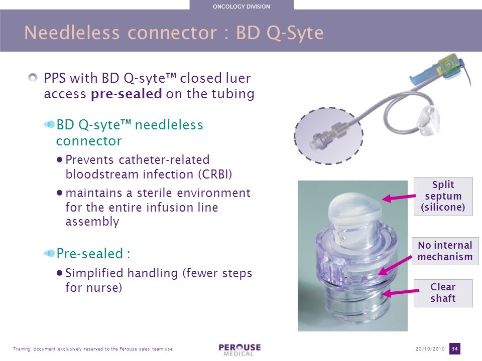 Needleless connector : BD Q-Syte