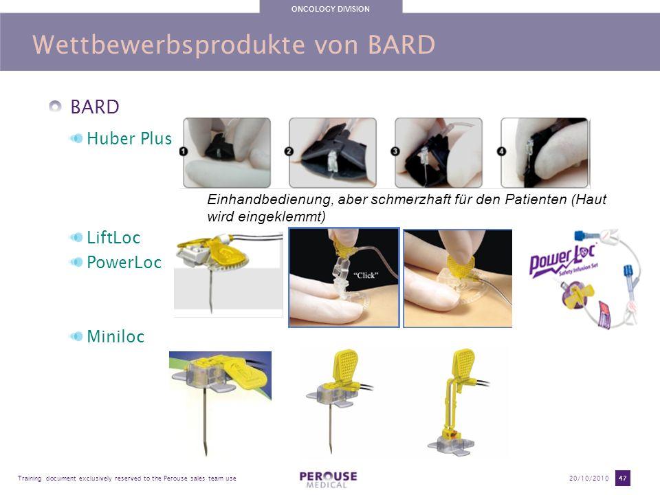 Wettbewerbsprodukte von BARD