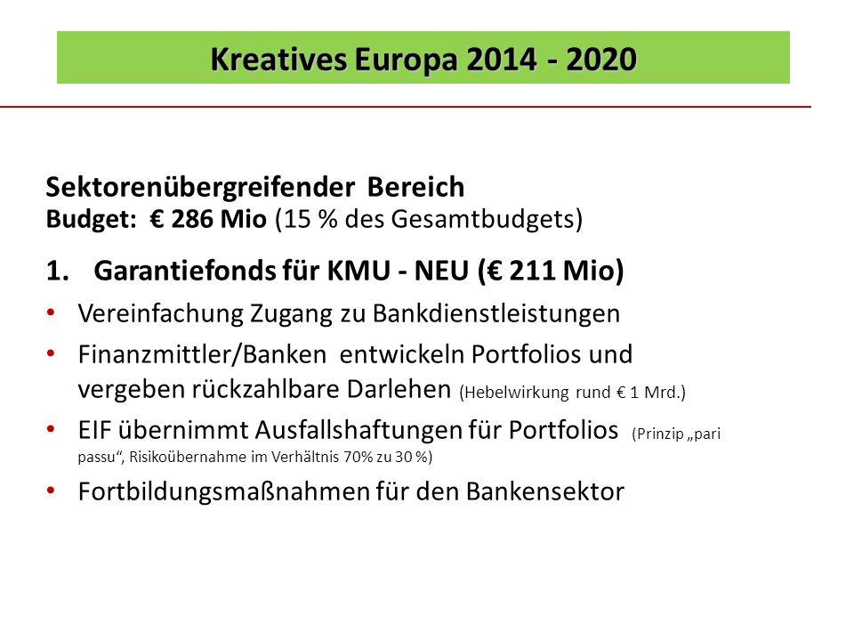 Kreatives Europa 2014 - 2020 Sektorenübergreifender Bereich