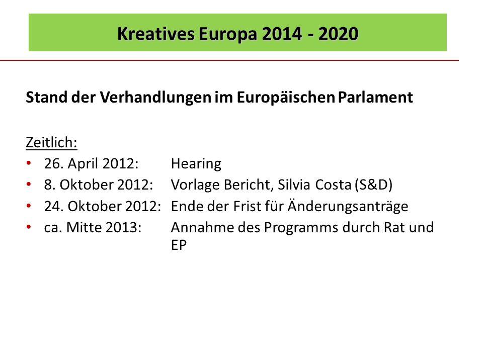 Stand der Verhandlungen im Europäischen Parlament