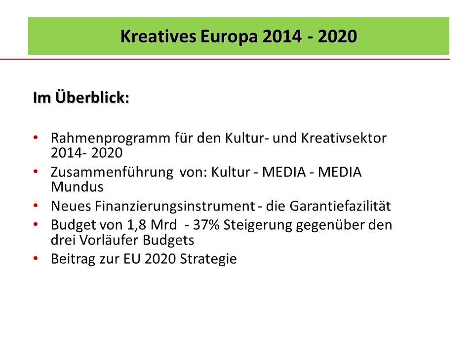 Kreatives Europa 2014 - 2020 Im Überblick: